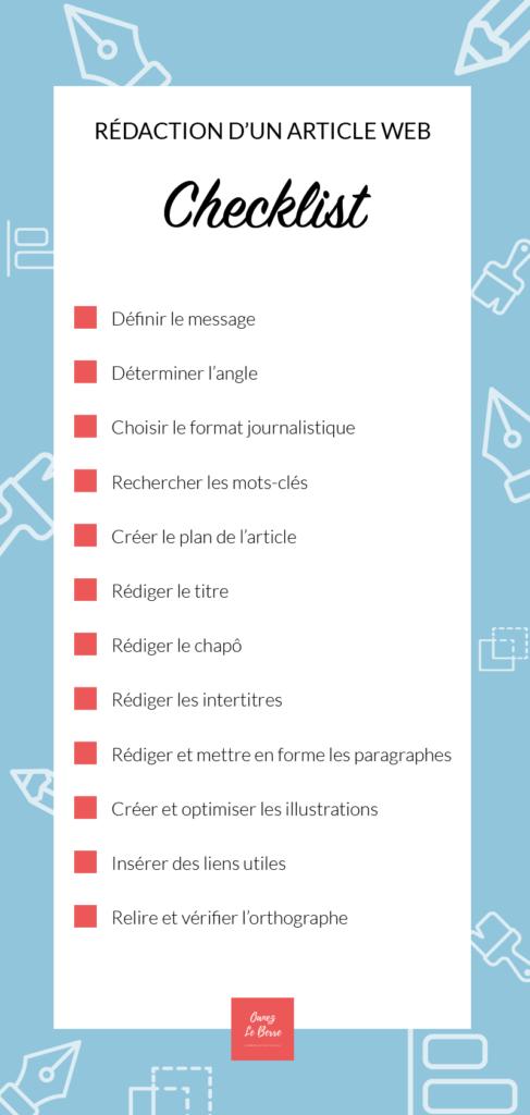 Infographie checklist de la rédaction web